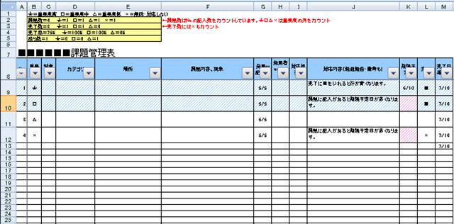 課題管理ツールとしての各ツールの評価「MS Excel」