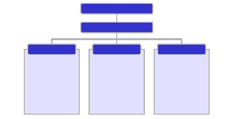 ITアウトソーシング・プロジェクト体制図